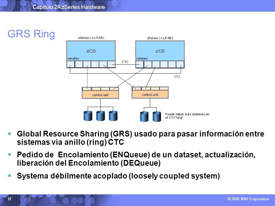 GRS RingGlobal Resource Sharing (GRS) usado para pasar información entre sistemas via anillo (ring) CTC.
