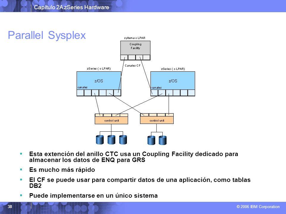 Parallel SysplexEsta extención del anillo CTC usa un Coupling Facility dedicado para almacenar los datos de ENQ para GRS.