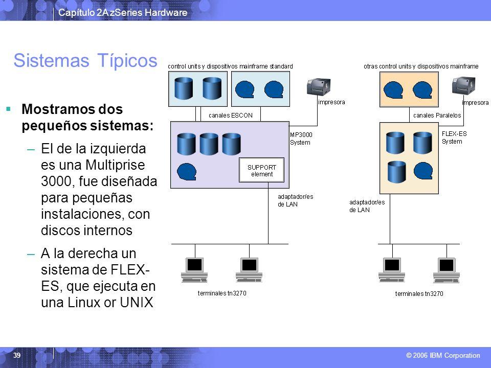 Sistemas Típicos Mostramos dos pequeños sistemas: