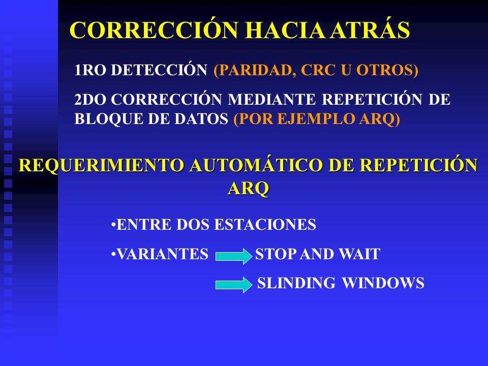 CORRECCIÓN HACIA ATRÁS REQUERIMIENTO AUTOMÁTICO DE REPETICIÓN ARQ