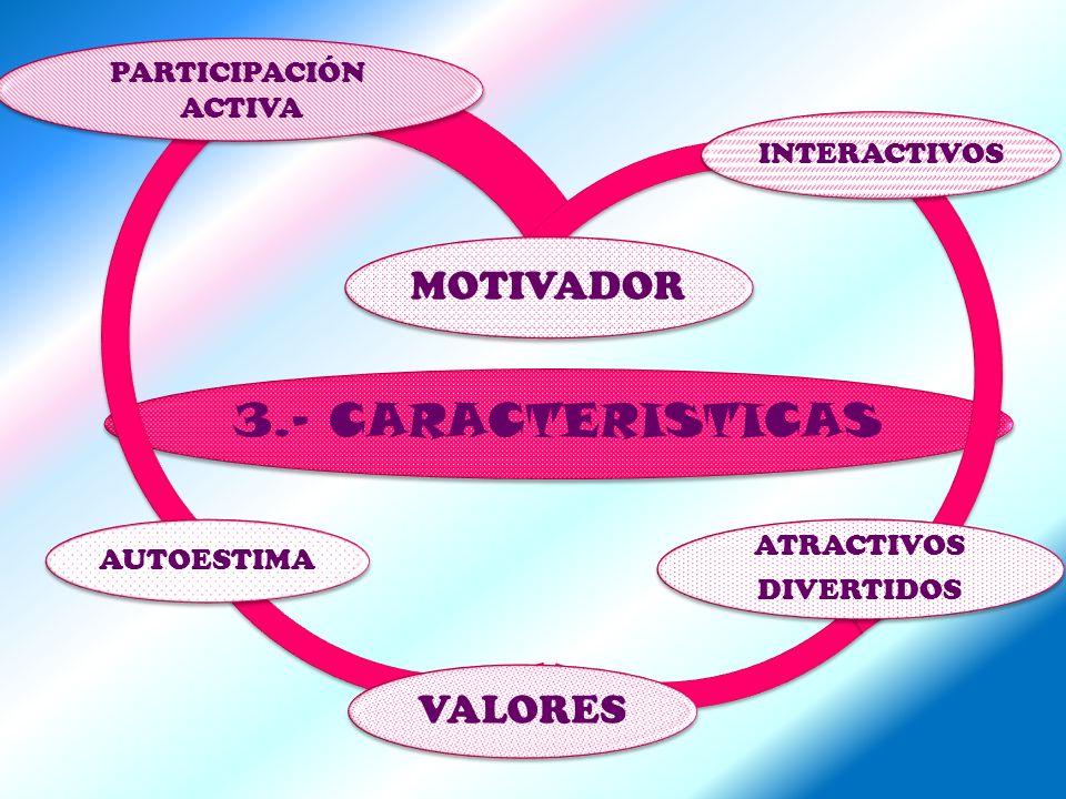 3.- CARACTERISTICAS MOTIVADOR VALORES PARTICIPACIÓN ACTIVA