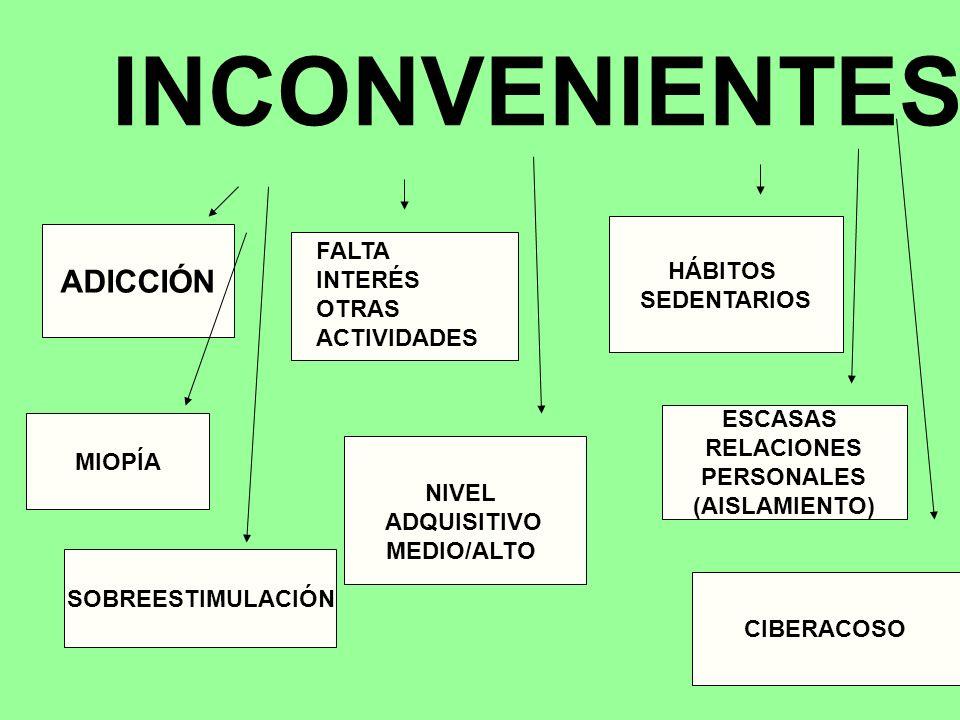 INCONVENIENTES ADICCIÓN FALTA HÁBITOS INTERÉS SEDENTARIOS OTRAS
