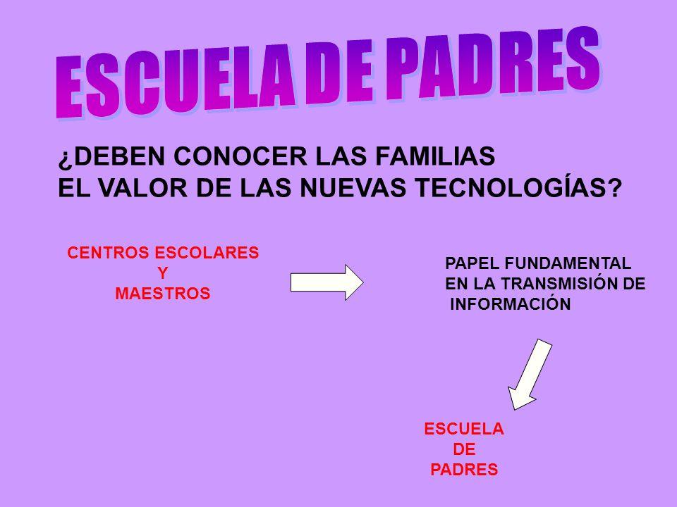 ESCUELA DE PADRES ¿DEBEN CONOCER LAS FAMILIAS