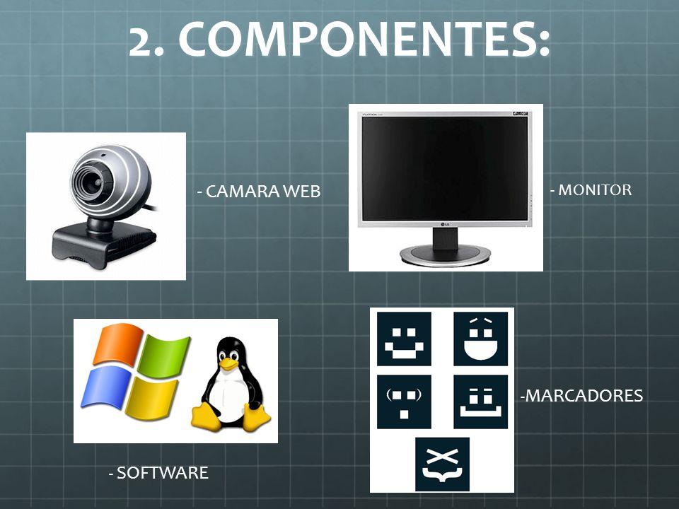 2. COMPONENTES: - CAMARA WEB - MONITOR -MARCADORES - SOFTWARE
