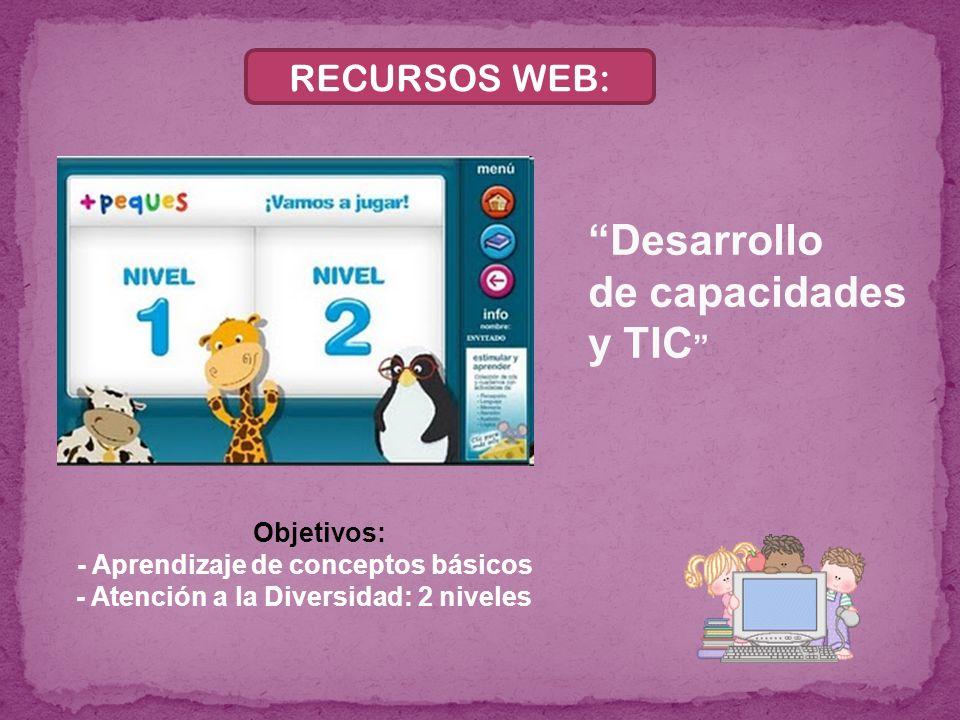 Desarrollo de capacidades y TIC RECURSOS WEB: Objetivos: