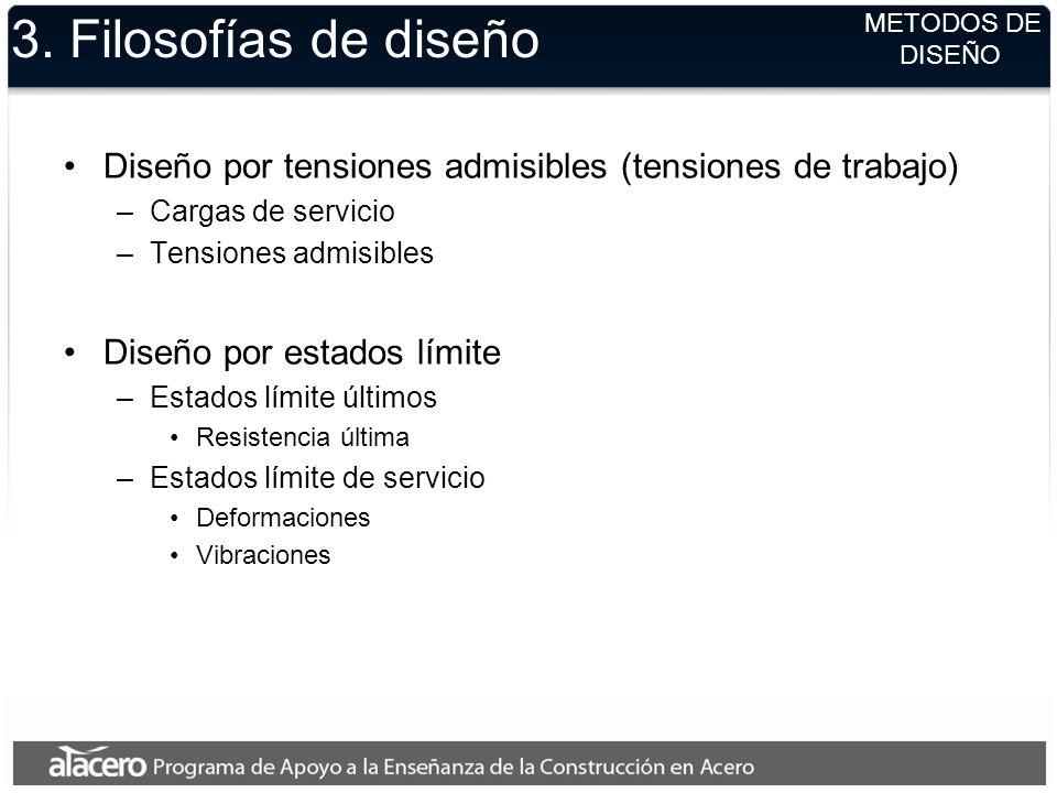 3. Filosofías de diseño METODOS DE DISEÑO. Diseño por tensiones admisibles (tensiones de trabajo) Cargas de servicio.