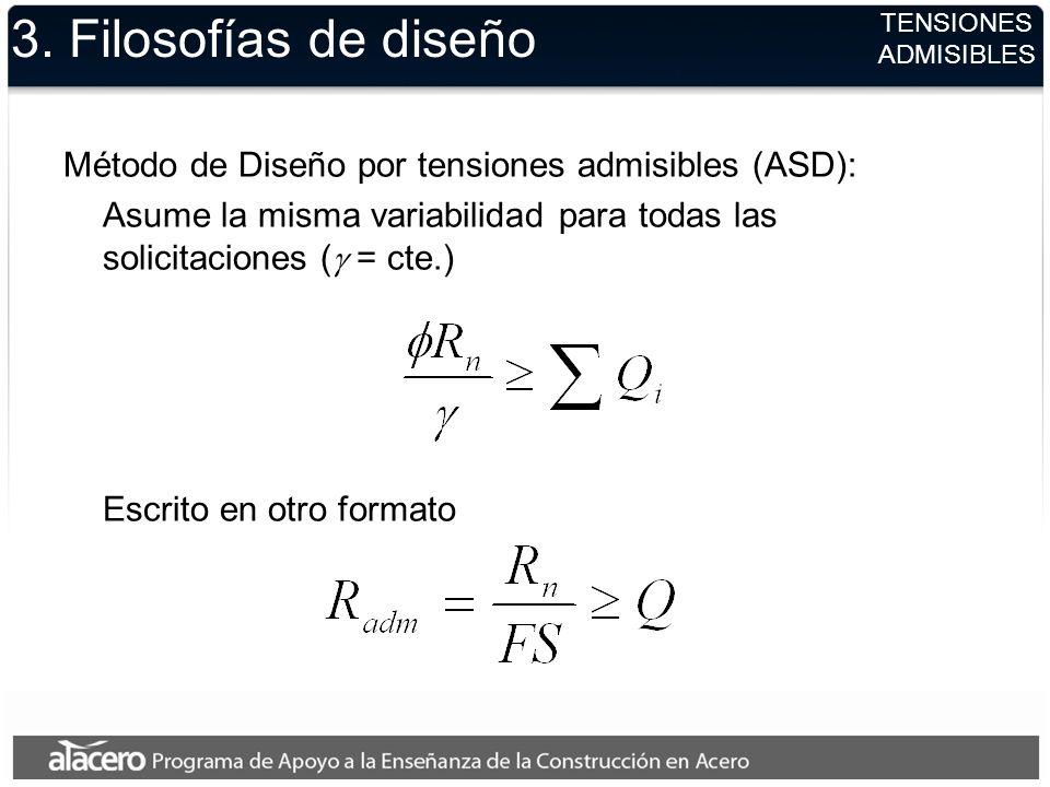 3. Filosofías de diseño TENSIONES ADMISIBLES. Método de Diseño por tensiones admisibles (ASD):