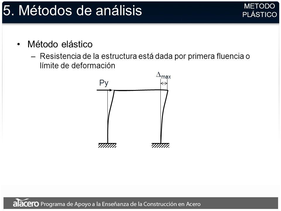 5. Métodos de análisis Método elástico