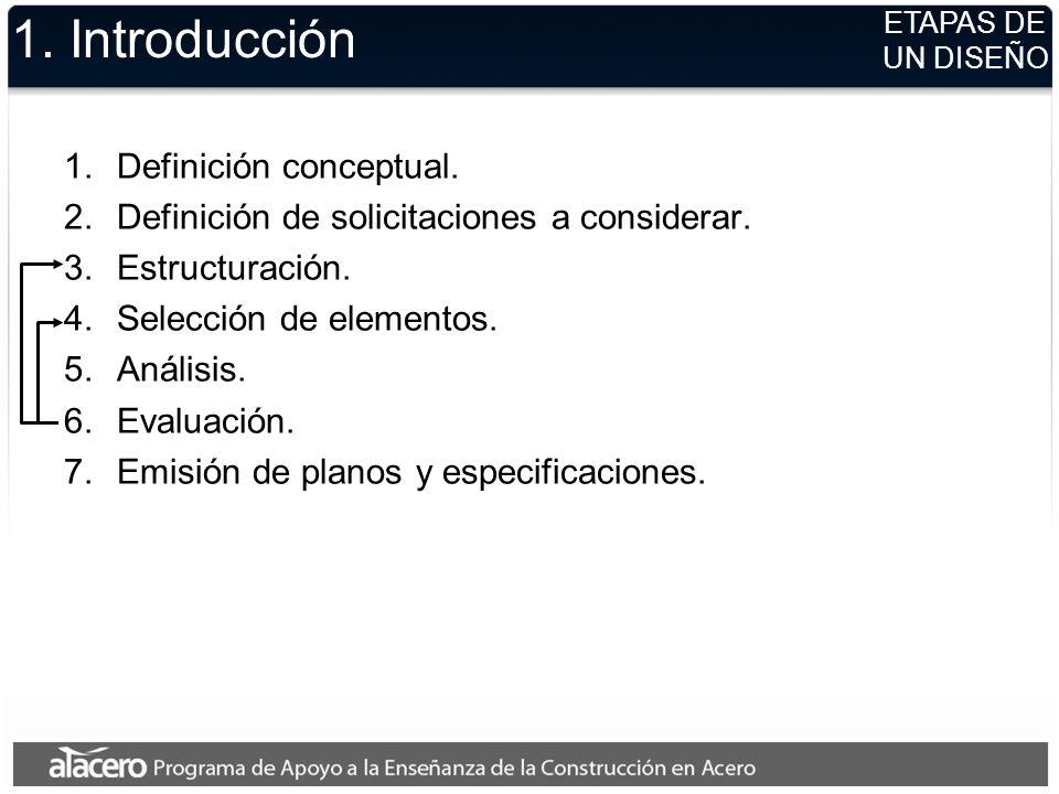 1. Introducción Definición conceptual.