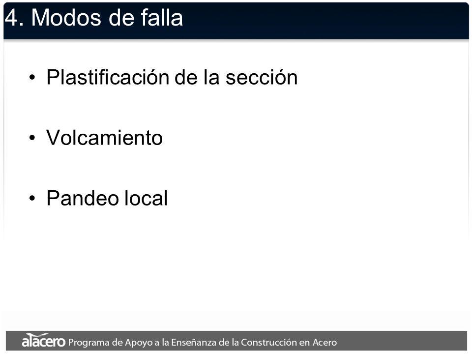 4. Modos de falla Plastificación de la sección Volcamiento