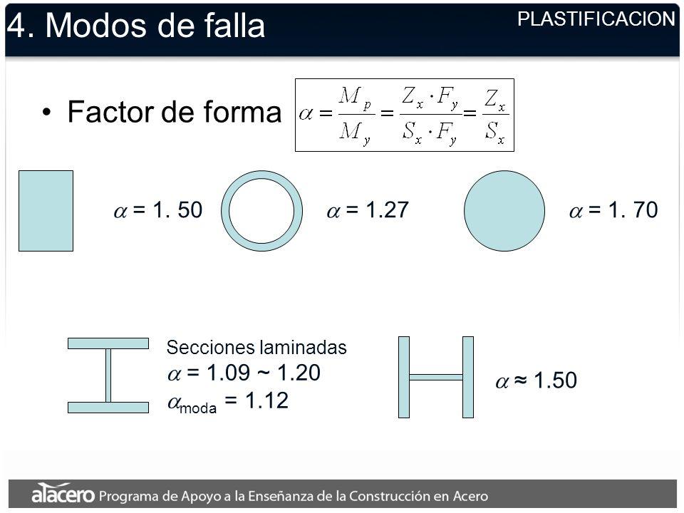 4. Modos de falla Factor de forma a = 1. 50 a = 1.27 a = 1. 70