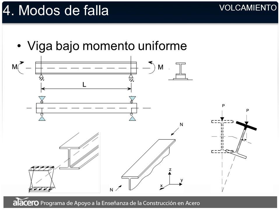 4. Modos de falla Viga bajo momento uniforme VOLCAMIENTO