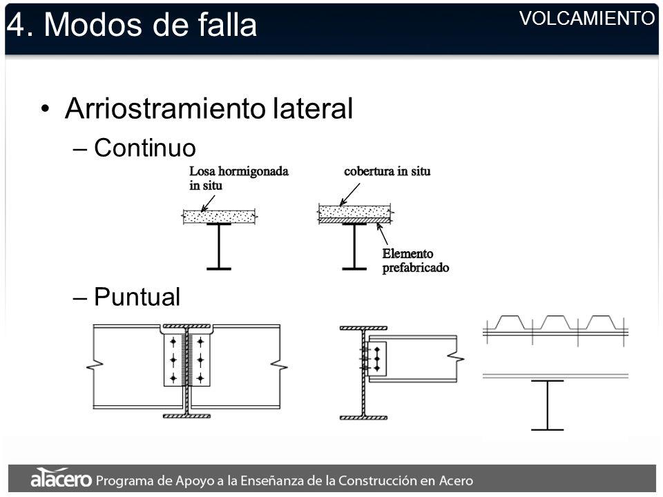 4. Modos de falla Arriostramiento lateral Continuo Puntual VOLCAMIENTO