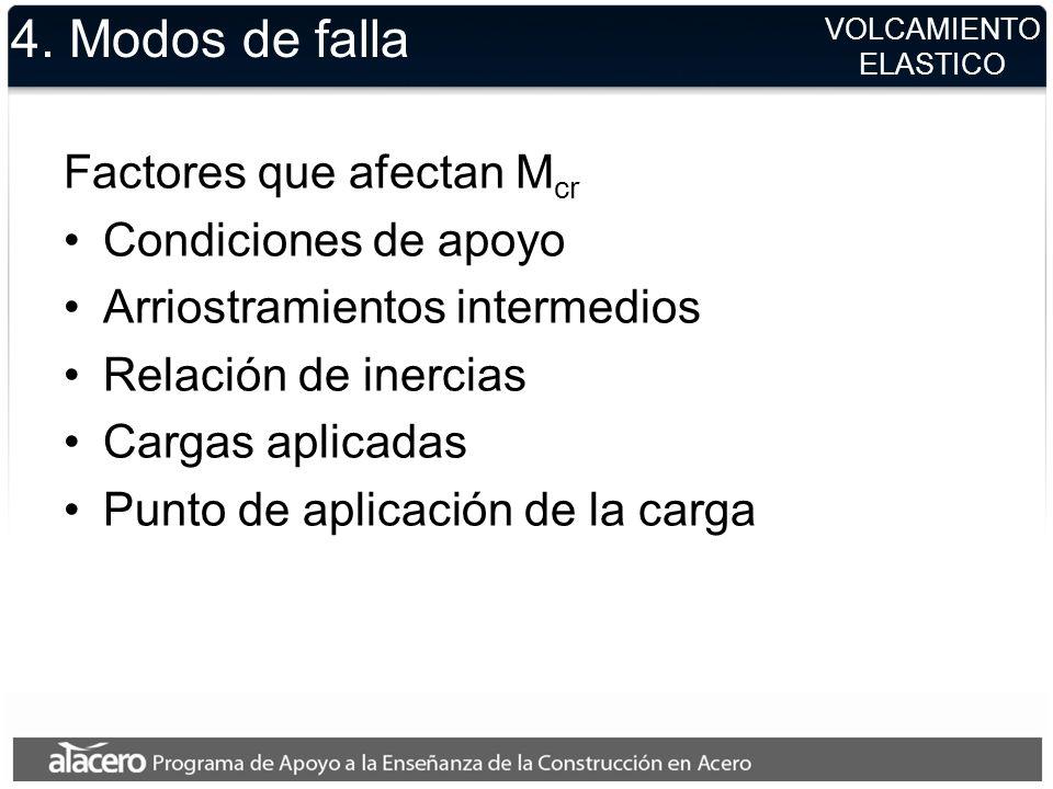 4. Modos de falla Factores que afectan Mcr Condiciones de apoyo
