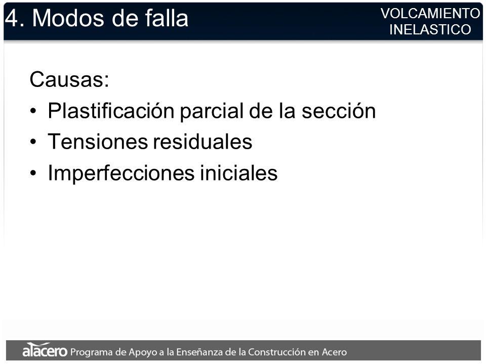 4. Modos de falla Causas: Plastificación parcial de la sección