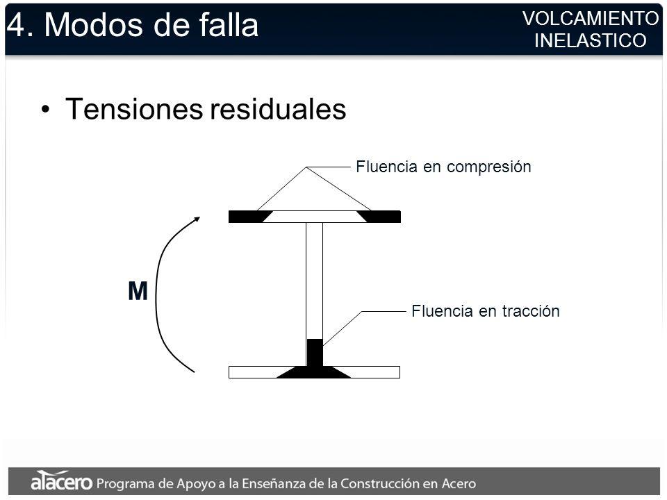 4. Modos de falla Tensiones residuales M VOLCAMIENTO INELASTICO
