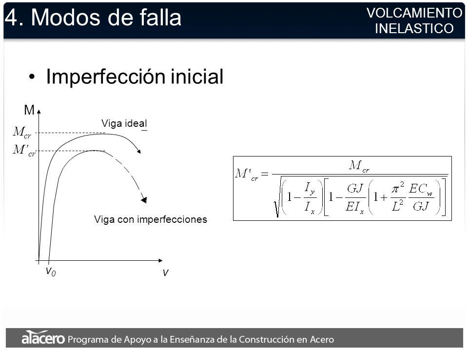 4. Modos de falla Imperfección inicial VOLCAMIENTO INELASTICO M Mcr