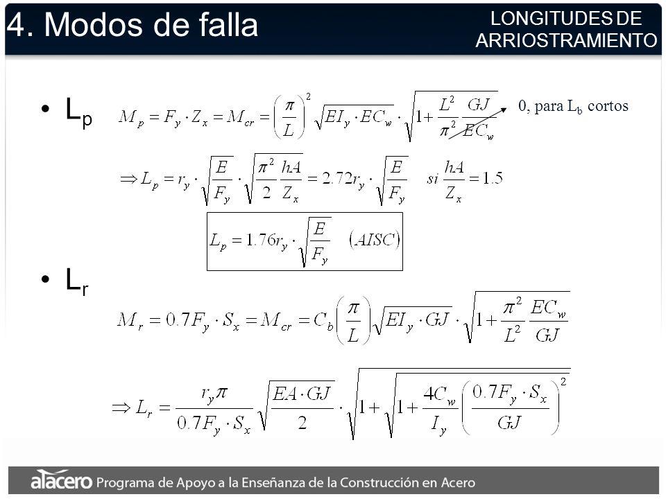 4. Modos de falla Lp Lr LONGITUDES DE ARRIOSTRAMIENTO