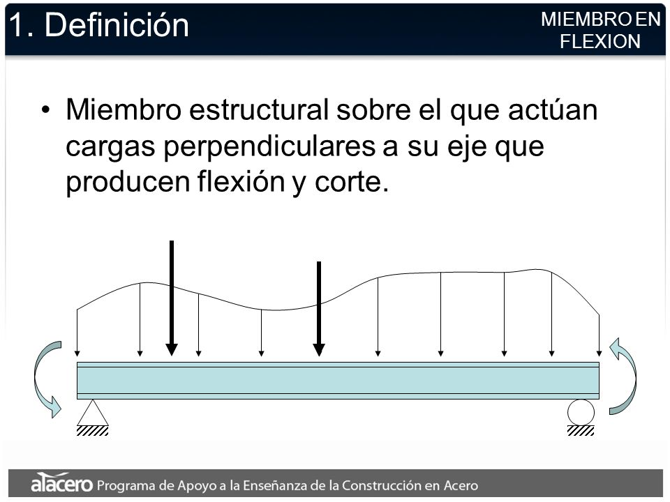 1. Definición MIEMBRO EN. FLEXION. Miembro estructural sobre el que actúan cargas perpendiculares a su eje que producen flexión y corte.