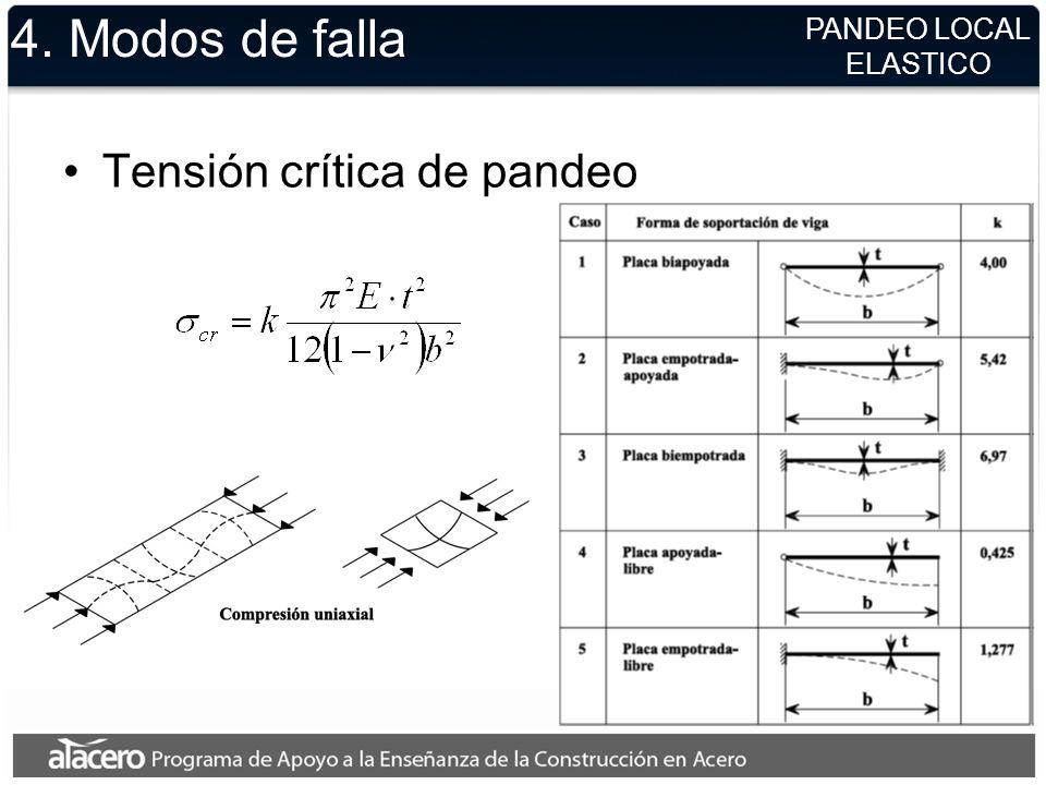 4. Modos de falla Tensión crítica de pandeo PANDEO LOCAL ELASTICO