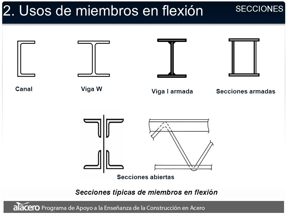 2. Usos de miembros en flexión