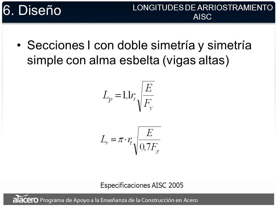 LONGITUDES DE ARRIOSTRAMIENTO