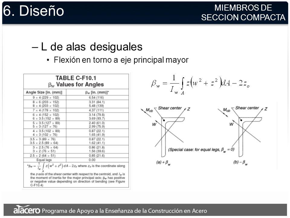 6. Diseño L de alas desiguales MIEMBROS DE SECCION COMPACTA