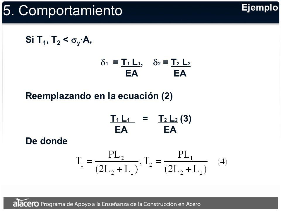 5. Comportamiento Ejemplo Si T1, T2 < sy·A, d1 = T1 L1, d2 = T2 L2