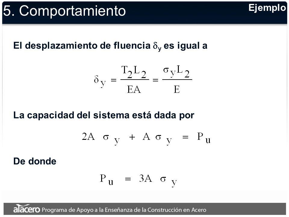 5. Comportamiento Ejemplo El desplazamiento de fluencia dy es igual a