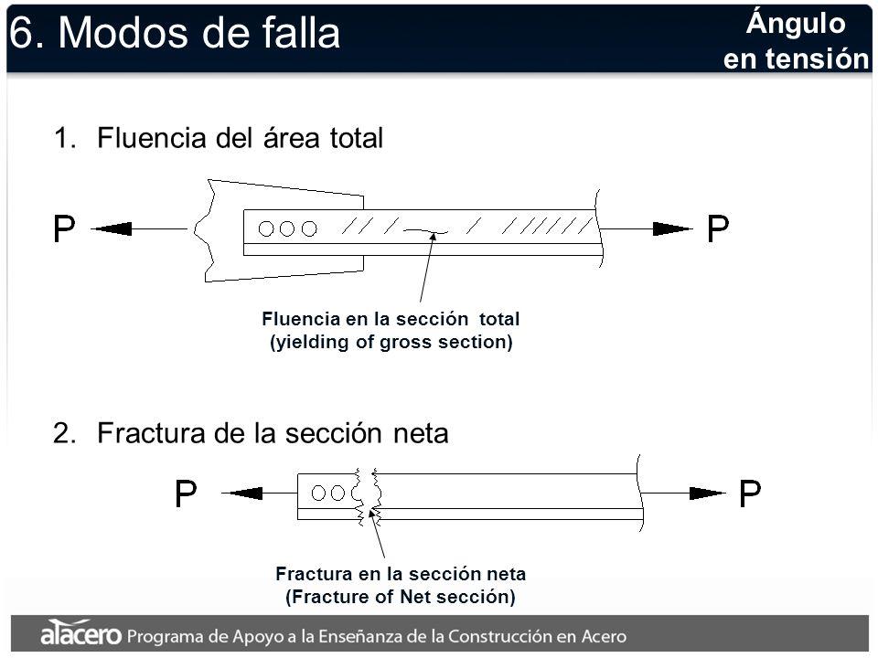 6. Modos de falla Ángulo en tensión Fluencia del área total