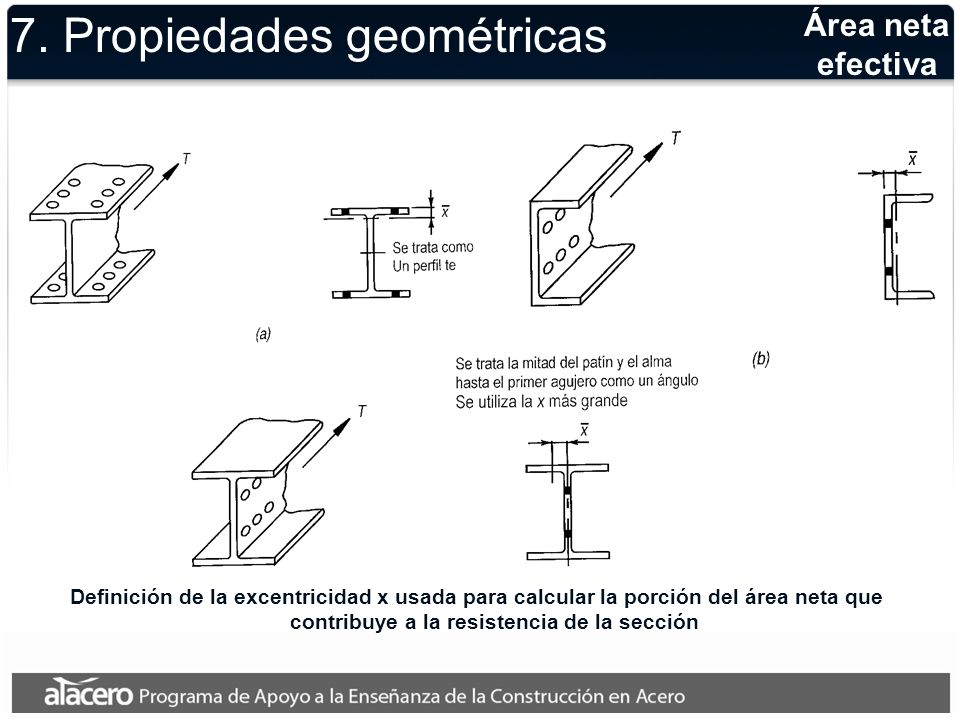 7. Propiedades geométricas