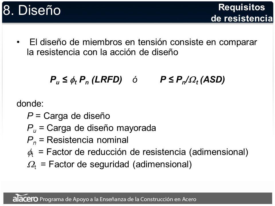 Pu ≤ t Pn (LRFD) ó P ≤ Pn/Wt (ASD)