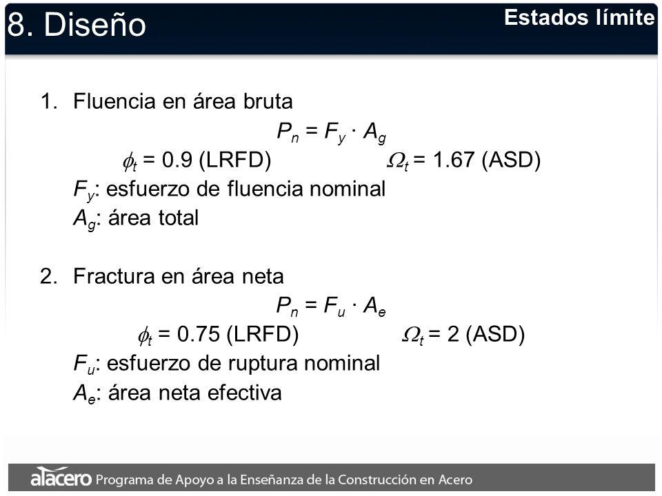 8. Diseño Estados límite Fluencia en área bruta Pn = Fy · Ag