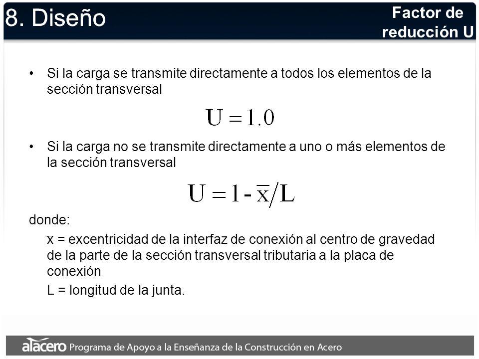 8. Diseño 8. Diseño Factor de reducción U