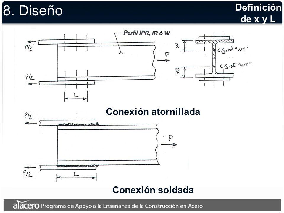 8. Diseño Definición de x y L Conexión atornillada Conexión soldada