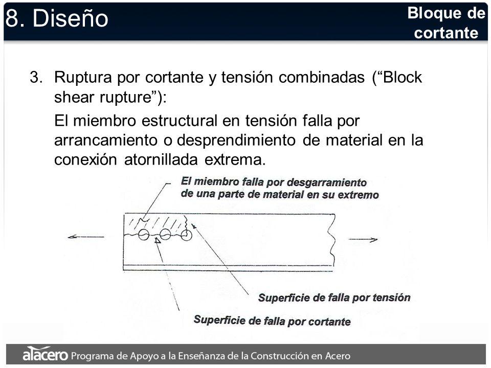 8. Diseño Bloque de cortante