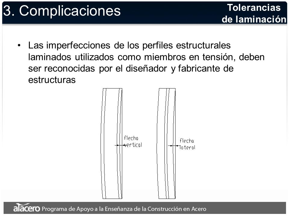 3. Complicaciones Tolerancias de laminación
