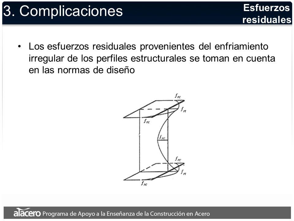 3. Complicaciones Esfuerzos residuales
