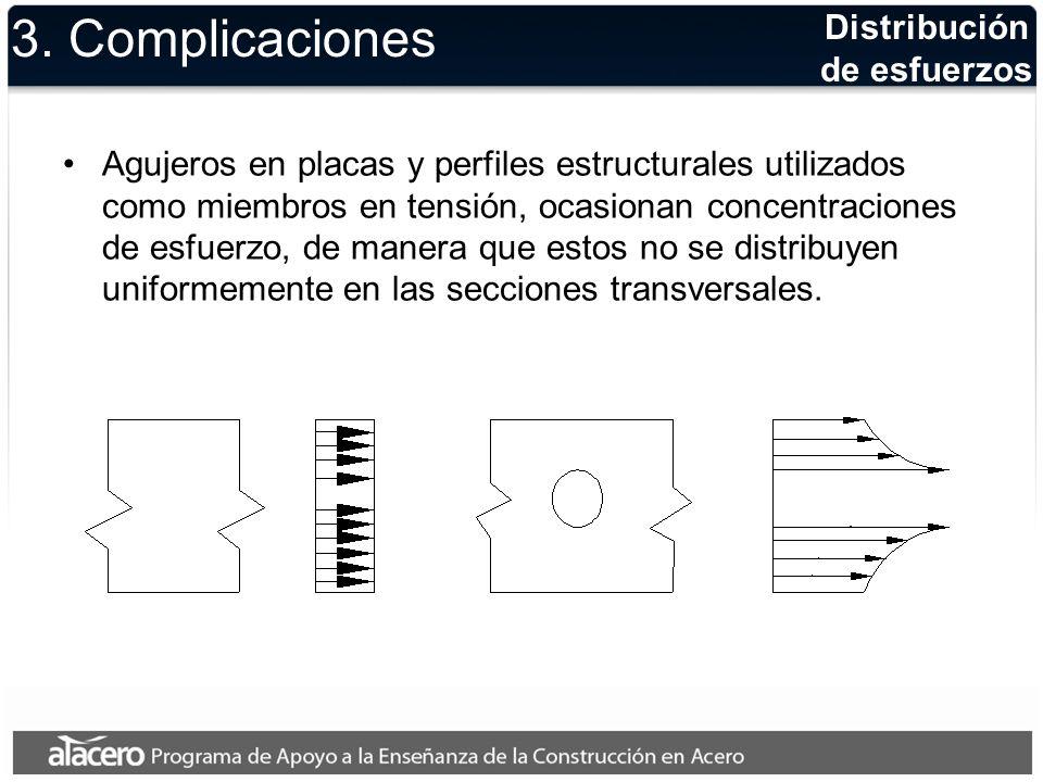 3. Complicaciones Distribución de esfuerzos