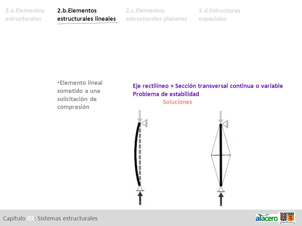 2.a.Elementos estructurales . 2.b.Elementos estructurales lineales