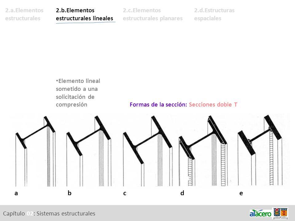 a b c d e 2.a.Elementos estructurales