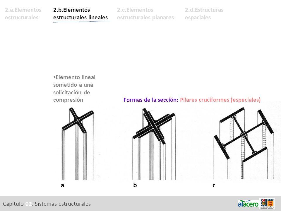 a b c 2.a.Elementos estructurales 2.b.Elementos estructurales lineales