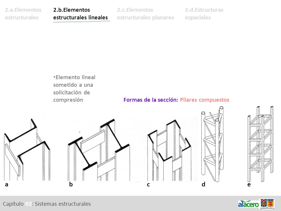 a b c d e 2.a.Elementos estructurales .