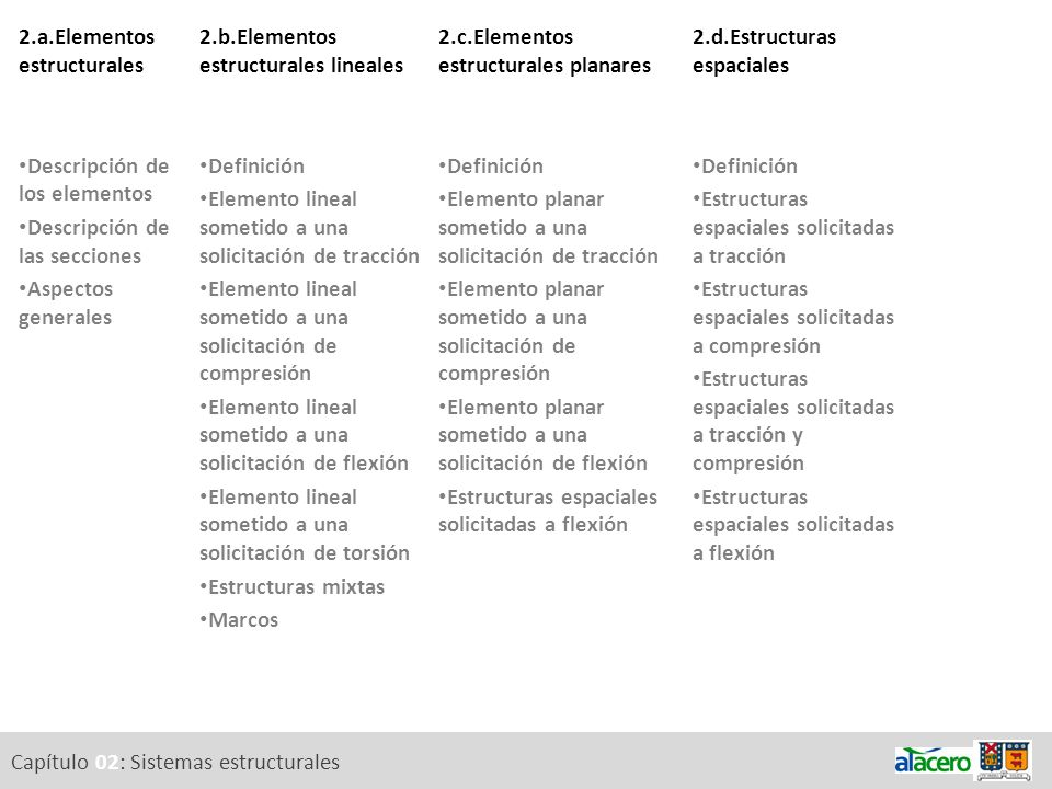 2.a.Elementos estructurales