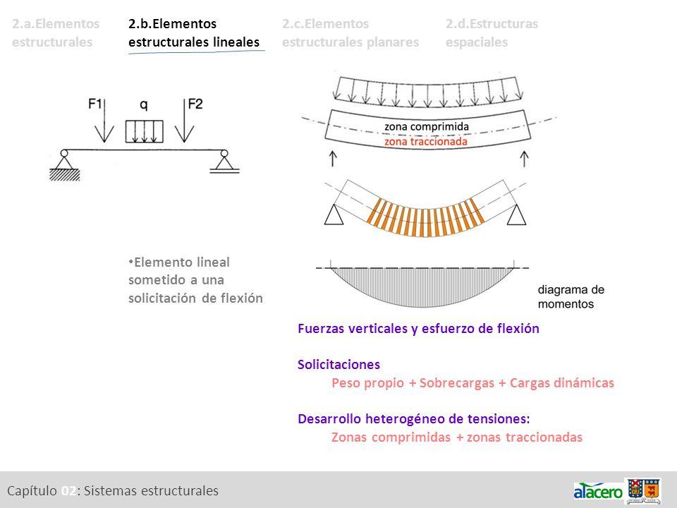 2.a.Elementos estructurales 2.b.Elementos estructurales lineales