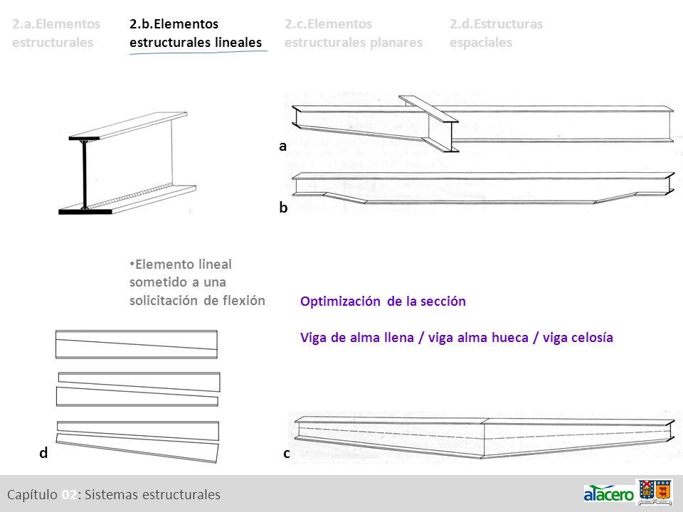 a b d c 2.a.Elementos estructurales