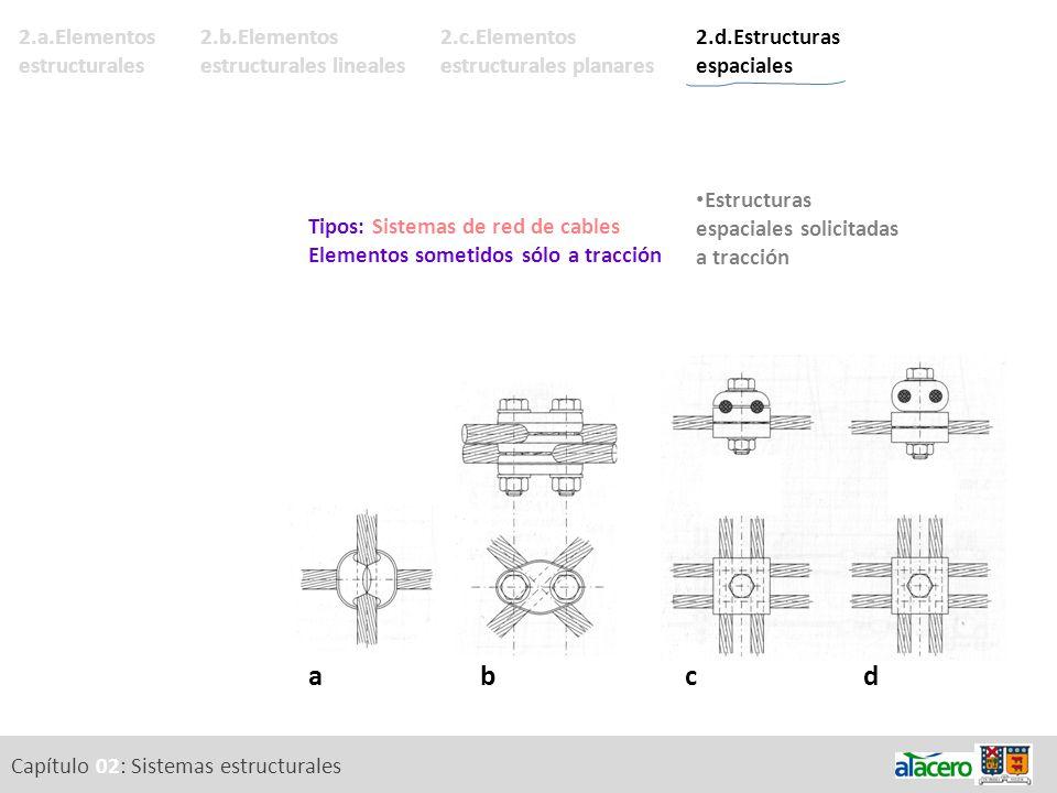 a b c d 2.a.Elementos estructurales