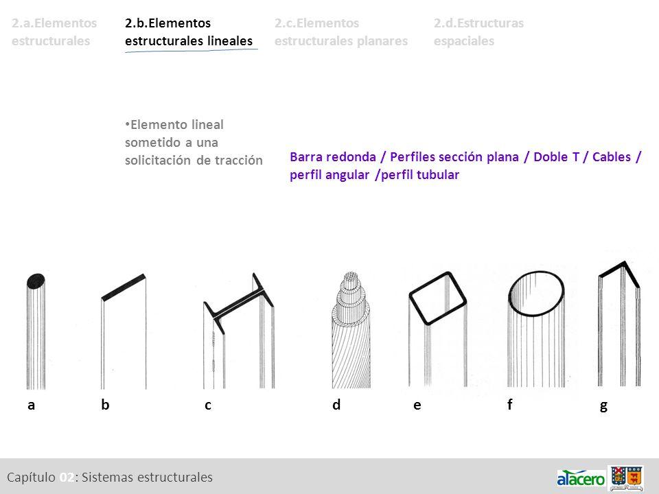 a b c d e f g 2.a.Elementos estructurales