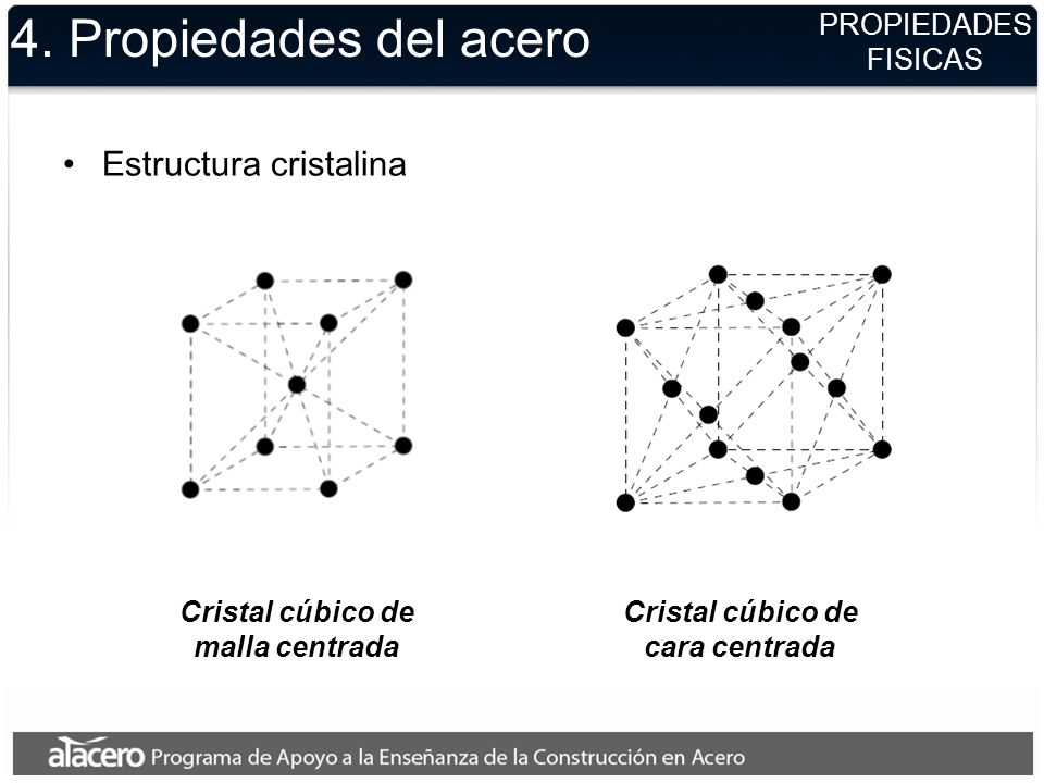 4. Propiedades del acero Estructura cristalina PROPIEDADES FISICAS