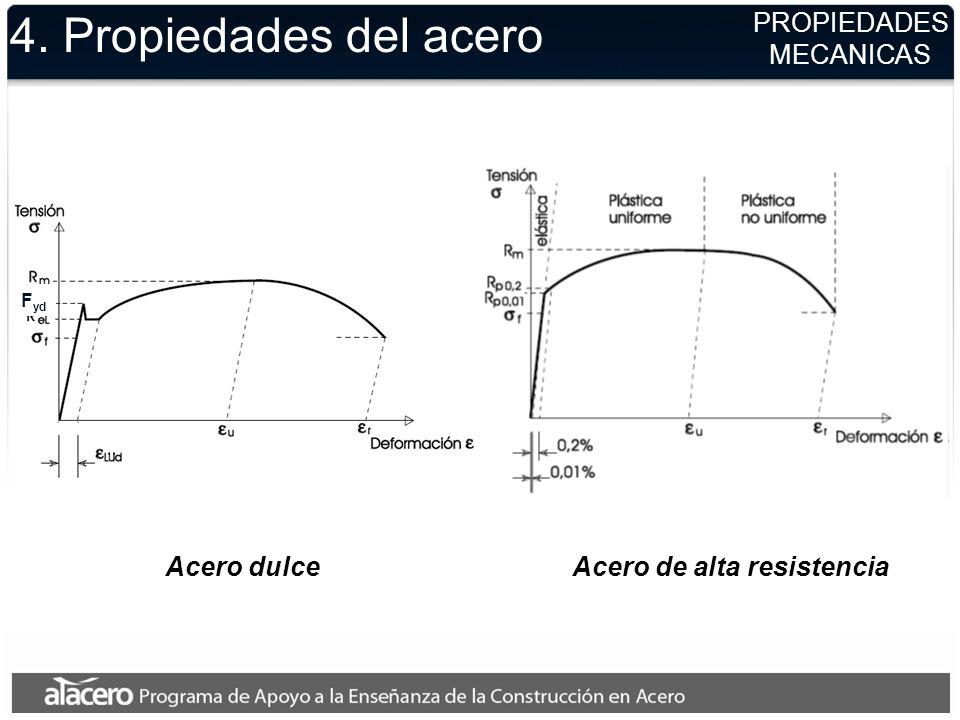 4. Propiedades del acero PROPIEDADES MECANICAS Acero dulce